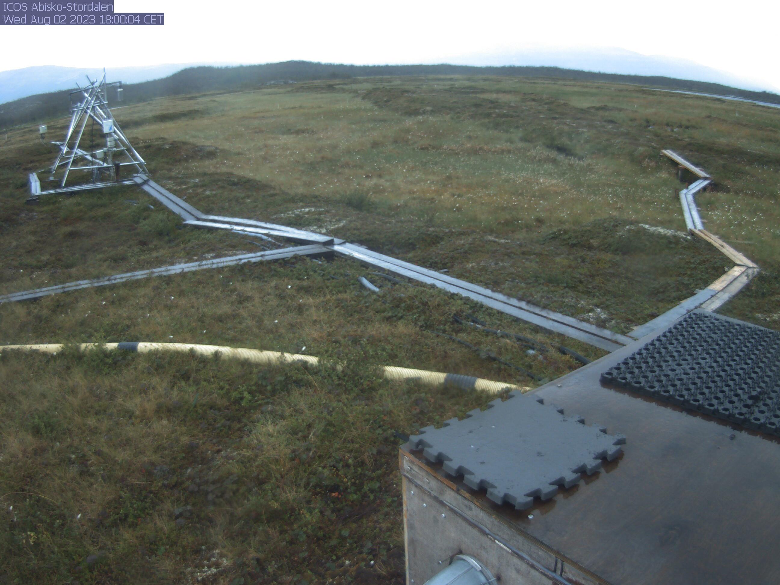 Abisko-Stordalen Aerial